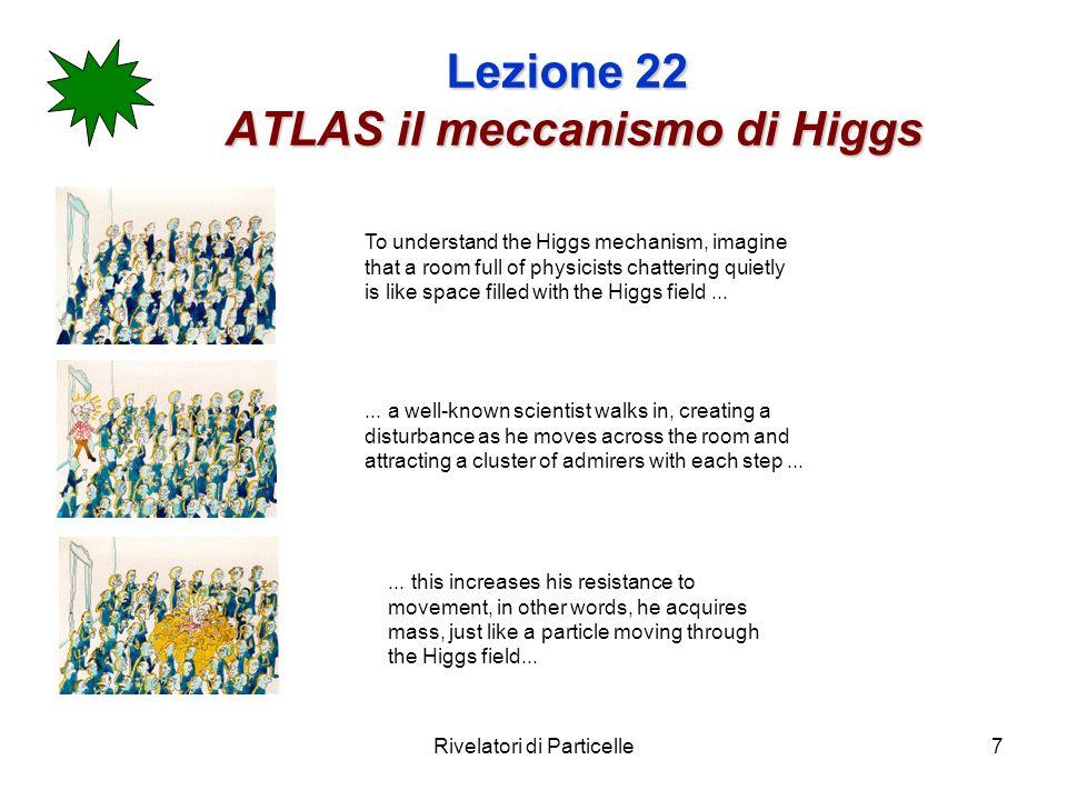 Rivelatori di Particelle8 Lezione 22 ATLAS la particella di Higgs...