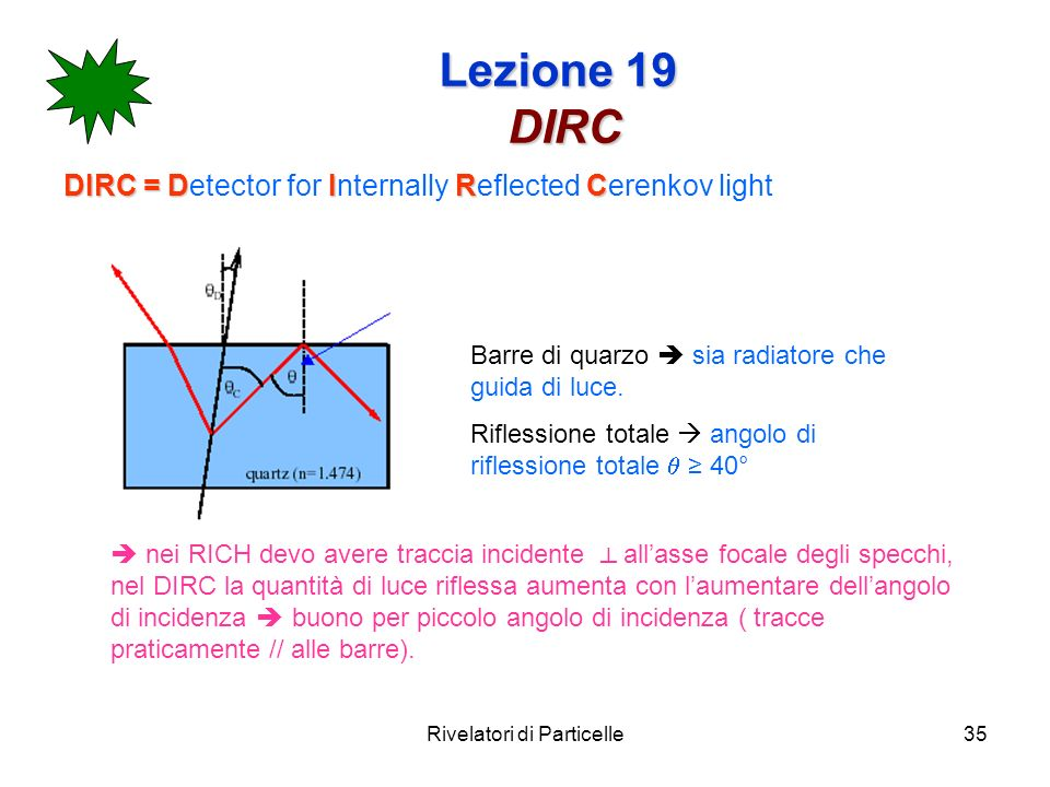 Rivelatori di Particelle35 Lezione 19 DIRC DIRC = D I R C DIRC = Detector for Internally Reflected Cerenkov light Barre di quarzo sia radiatore che gu