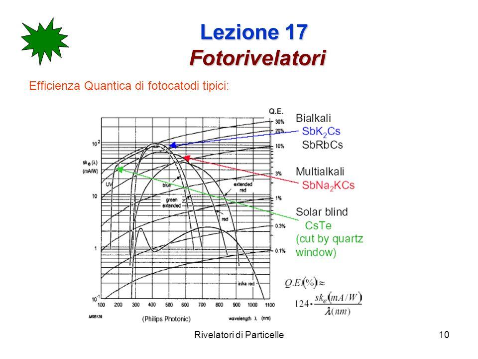 Rivelatori di Particelle10 Lezione 17 Fotorivelatori Efficienza Quantica di fotocatodi tipici: