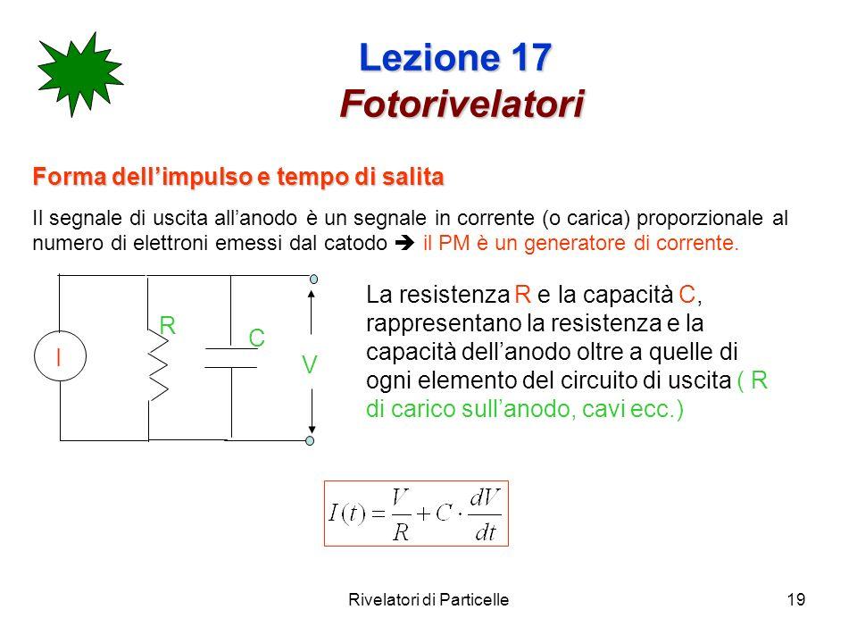 Rivelatori di Particelle19 Lezione 17 Fotorivelatori Forma dellimpulso e tempo di salita Il segnale di uscita allanodo è un segnale in corrente (o car