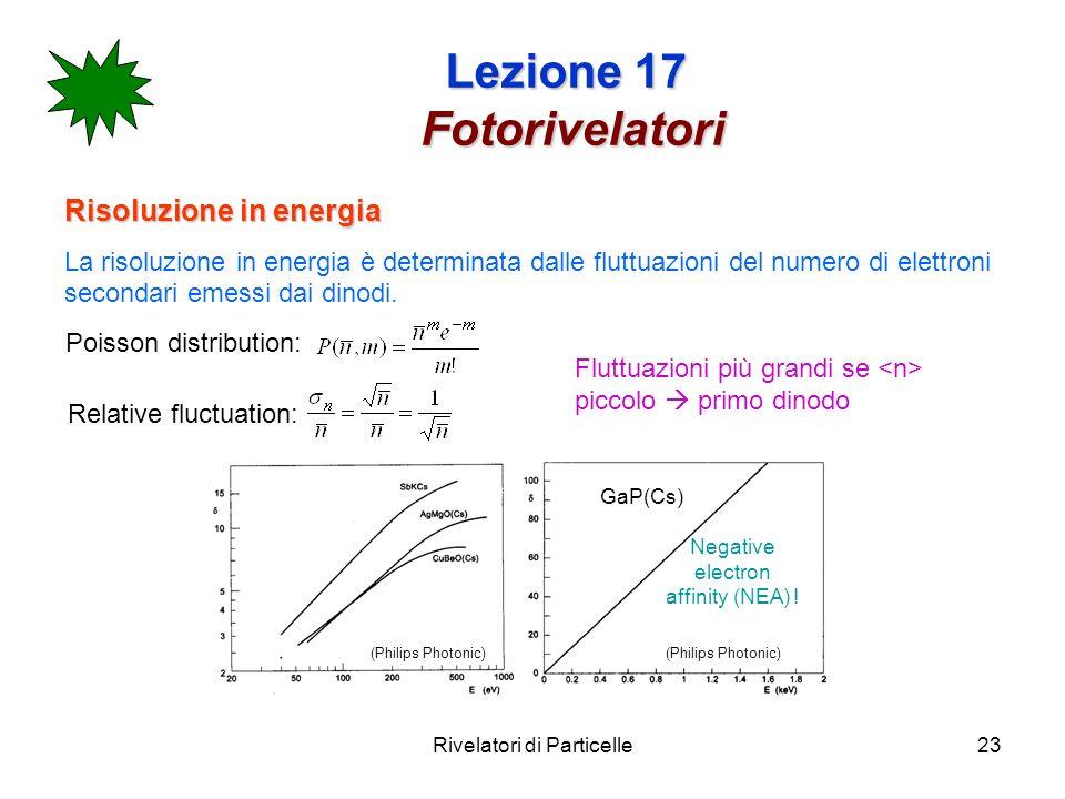 Rivelatori di Particelle23 Lezione 17 Fotorivelatori Risoluzione in energia La risoluzione in energia è determinata dalle fluttuazioni del numero di e