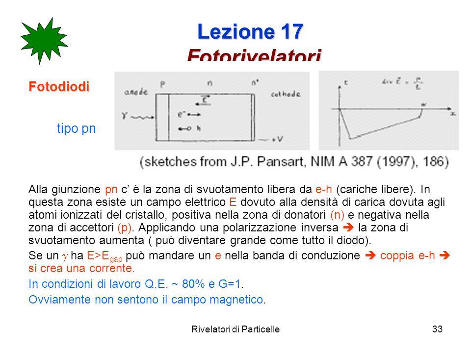 Rivelatori di Particelle33 Lezione 17 Fotorivelatori Fotodiodi Alla giunzione pn c è la zona di svuotamento libera da e-h (cariche libere). In questa