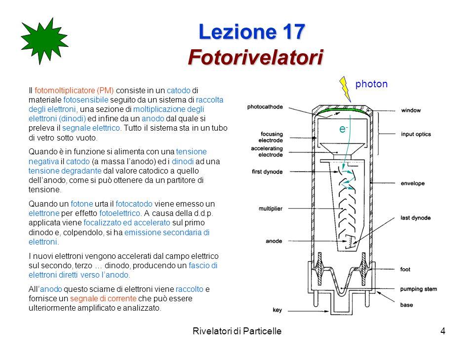 Rivelatori di Particelle5 Lezione 17 Fotorivelatori I fotomoltiplicatori possono funzionare sia in continua, ovvero con unilluminazione costante, sia in modo pulsato, come nel caso di PM accoppiati a scintillatori.