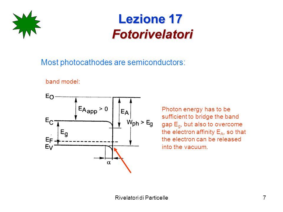 Rivelatori di Particelle28 Lezione 17 Fotorivelatori Microchannel plate Sono costituiti da tanti tubicini di vetro (10÷50 m) lunghi 5÷10 mm rivestiti allinterno da un materiale resistivo.