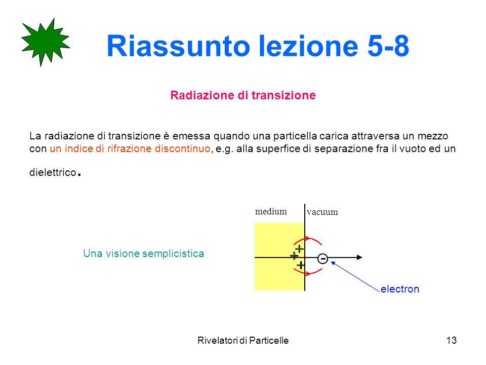 Rivelatori di Particelle13 Riassunto lezione 5-8 Radiazione di transizione La radiazione di transizione è emessa quando una particella carica attraver
