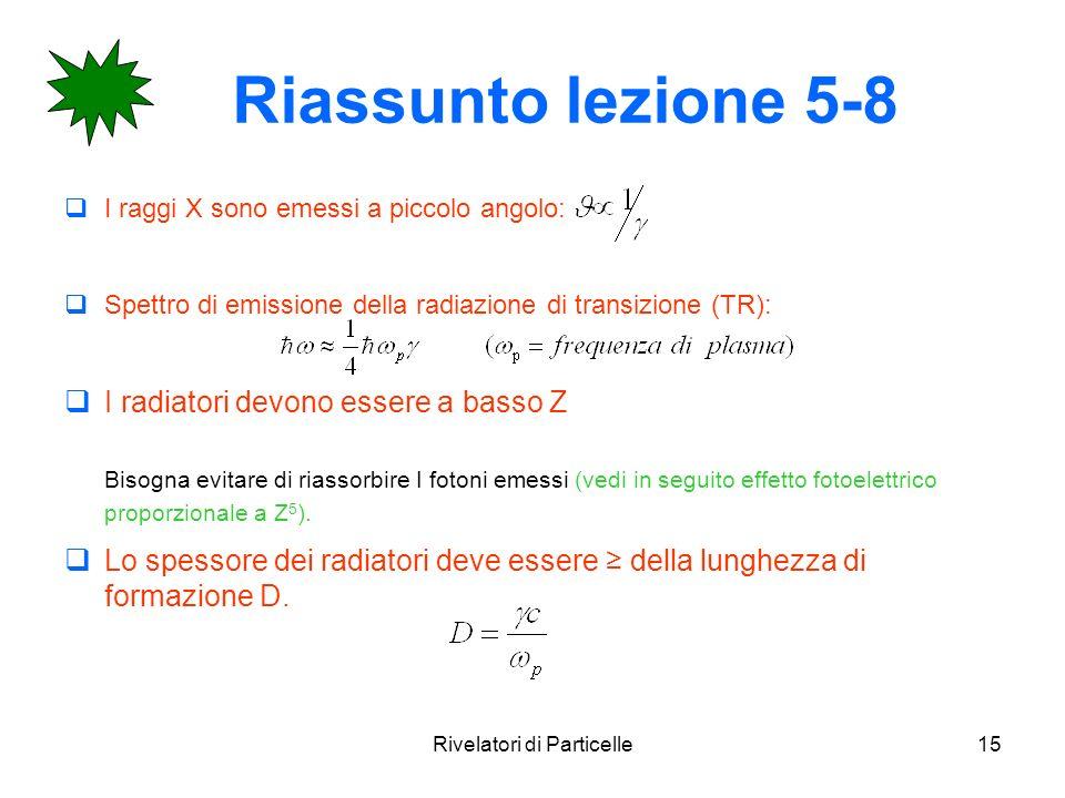 Rivelatori di Particelle15 Riassunto lezione 5-8 I raggi X sono emessi a piccolo angolo: Spettro di emissione della radiazione di transizione (TR): I