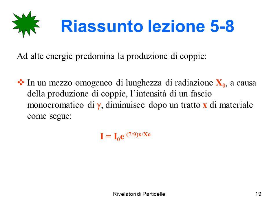 Rivelatori di Particelle19 Riassunto lezione 5-8 Ad alte energie predomina la produzione di coppie: In un mezzo omogeneo di lunghezza di radiazione X