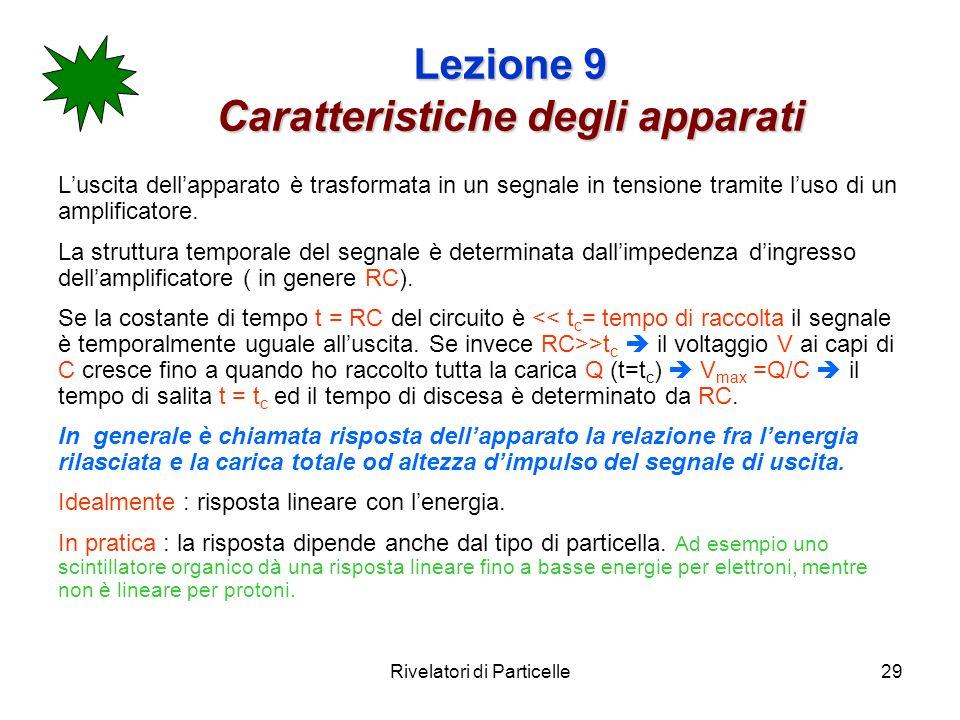 Rivelatori di Particelle29 Lezione 9 Caratteristiche degli apparati Luscita dellapparato è trasformata in un segnale in tensione tramite luso di un am