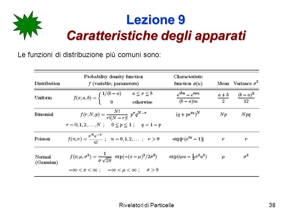 Rivelatori di Particelle38 Lezione 9 Caratteristiche degli apparati Le funzioni di distribuzione più comuni sono: