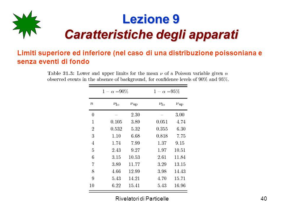 Rivelatori di Particelle40 Lezione 9 Caratteristiche degli apparati Limiti superiore ed inferiore (nel caso di una distribuzione poissoniana e senza e