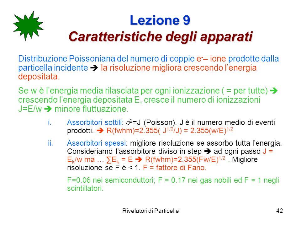 Rivelatori di Particelle42 Lezione 9 Caratteristiche degli apparati Distribuzione Poissoniana del numero di coppie e - – ione prodotte dalla particell
