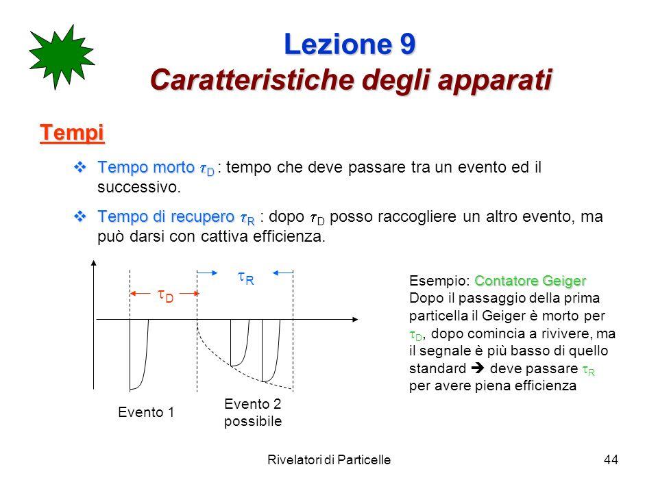 Rivelatori di Particelle44 Lezione 9 Caratteristiche degli apparati Tempi Tempo morto D Tempo morto D : tempo che deve passare tra un evento ed il suc