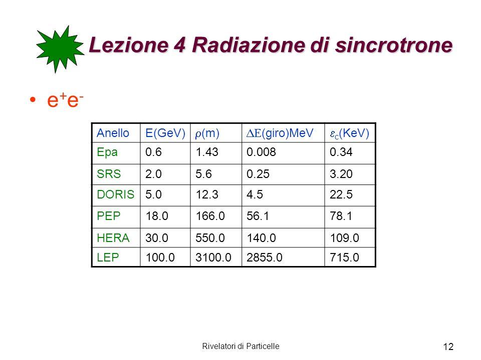 Rivelatori di Particelle 12 Lezione 4 Radiazione di sincrotrone e + e - AnelloE(GeV) (m) (giro)MeV c (KeV) Epa0.61.430.0080.34 SRS2.05.60.253.20 DORIS