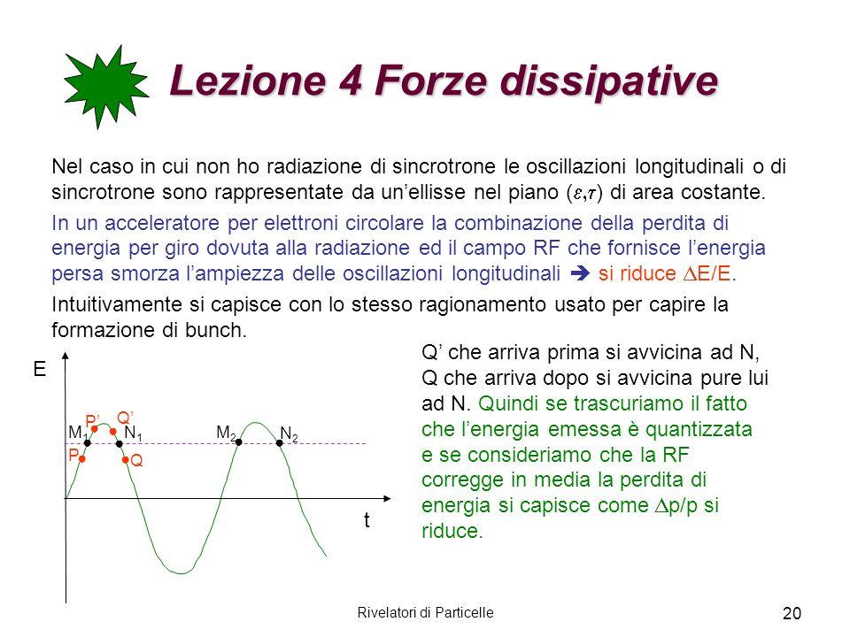 Rivelatori di Particelle 20 Lezione 4 Forze dissipative Lezione 4 Forze dissipative Nel caso in cui non ho radiazione di sincrotrone le oscillazioni l