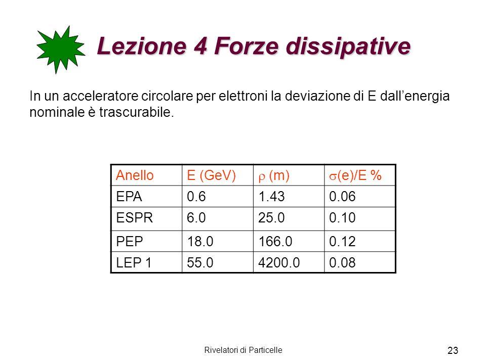Rivelatori di Particelle 23 Lezione 4 Forze dissipative Lezione 4 Forze dissipative In un acceleratore circolare per elettroni la deviazione di E dall