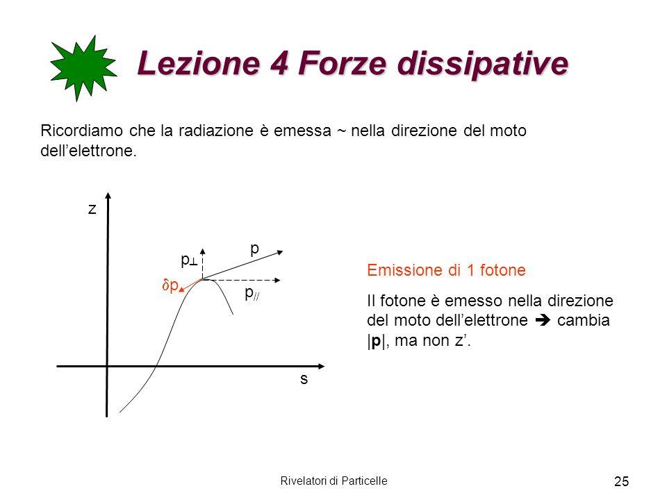 Rivelatori di Particelle 25 Lezione 4 Forze dissipative Lezione 4 Forze dissipative Ricordiamo che la radiazione è emessa ~ nella direzione del moto d