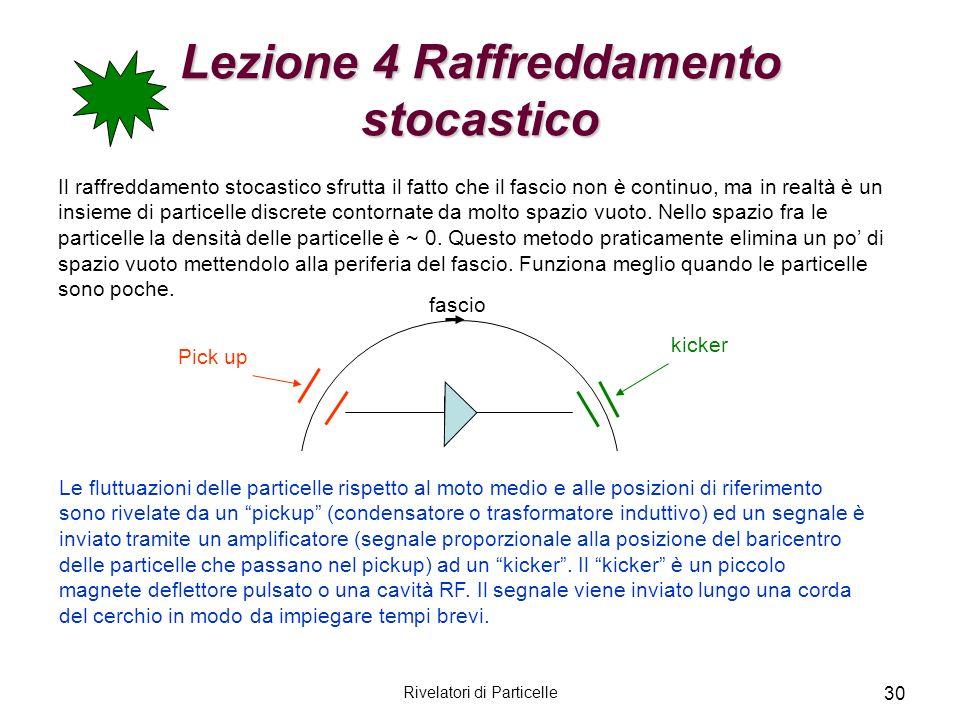 Rivelatori di Particelle 30 Lezione 4 Raffreddamento stocastico Il raffreddamento stocastico sfrutta il fatto che il fascio non è continuo, ma in real