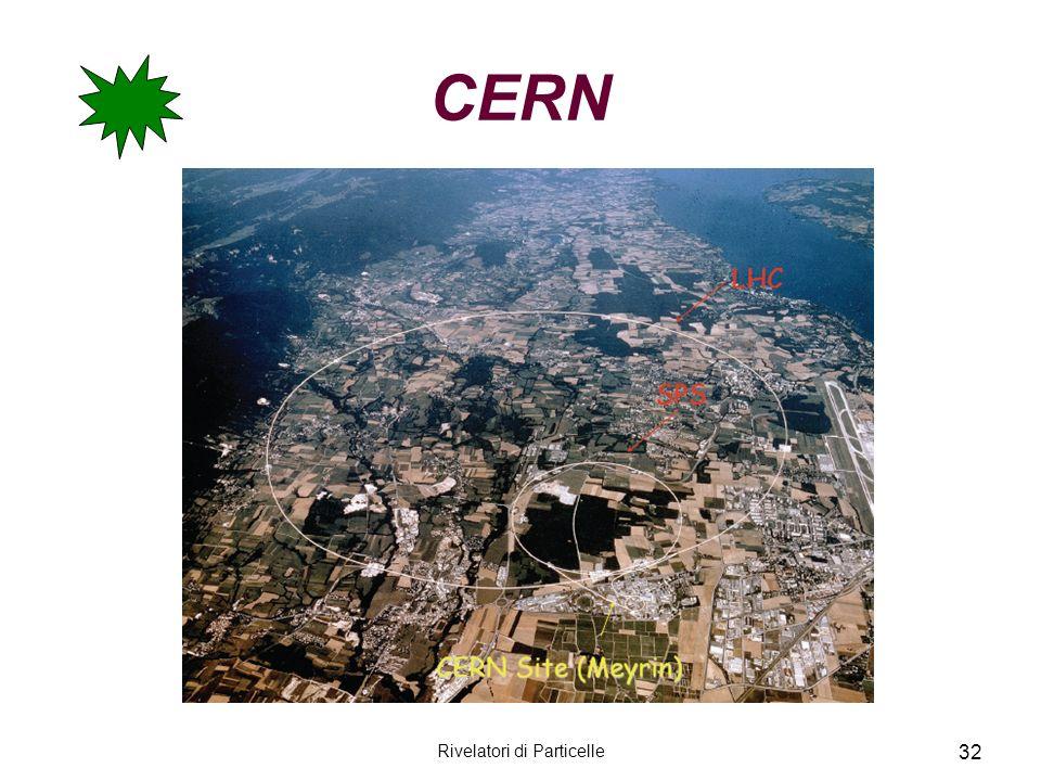 Rivelatori di Particelle 32 CERN