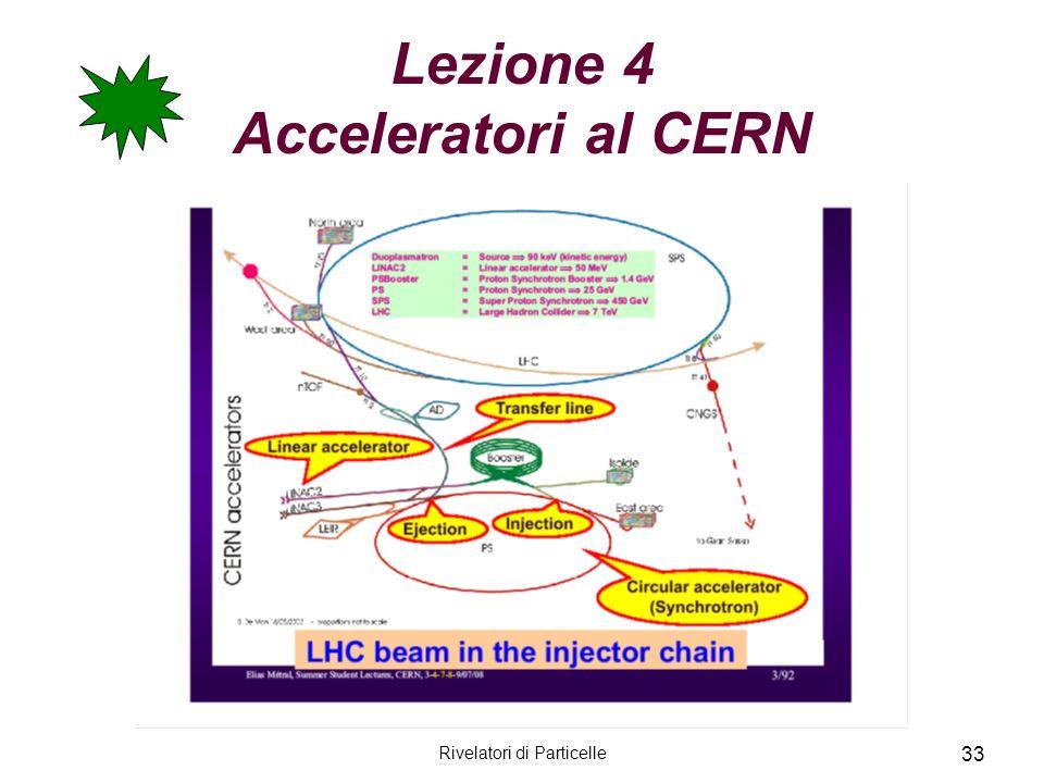 Rivelatori di Particelle 33 Lezione 4 Acceleratori al CERN