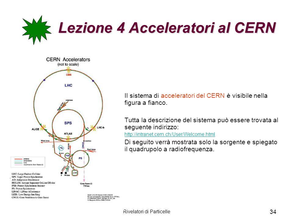 Rivelatori di Particelle 34 Lezione 4 Acceleratori al CERN Il sistema di acceleratori del CERN è visibile nella figura a fianco. Tutta la descrizione