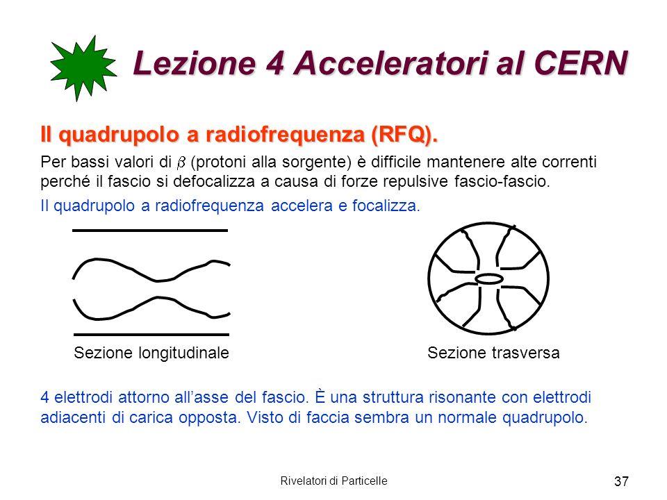 Rivelatori di Particelle 37 Lezione 4 Acceleratori al CERN Il quadrupolo a radiofrequenza (RFQ). Per bassi valori di (protoni alla sorgente) è diffici