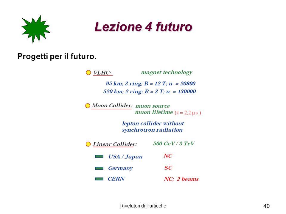 Rivelatori di Particelle 40 Lezione 4 futuro Progetti per il futuro.