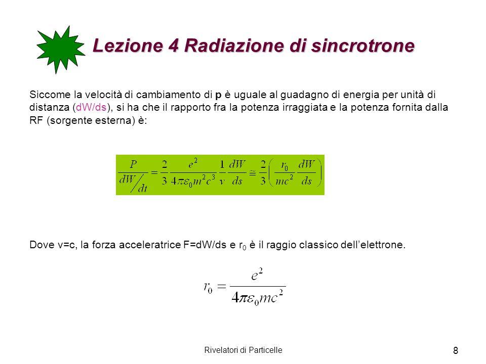 9 Lezione 4 Radiazione di sincrotrone La potenza irraggiata dipende solo dalle forze esterne (RF) e non dallenergia della particella.