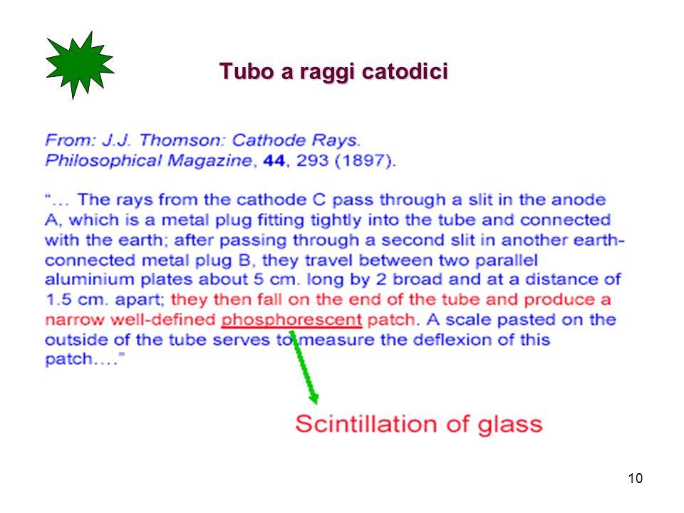 10 Tubo a raggi catodici
