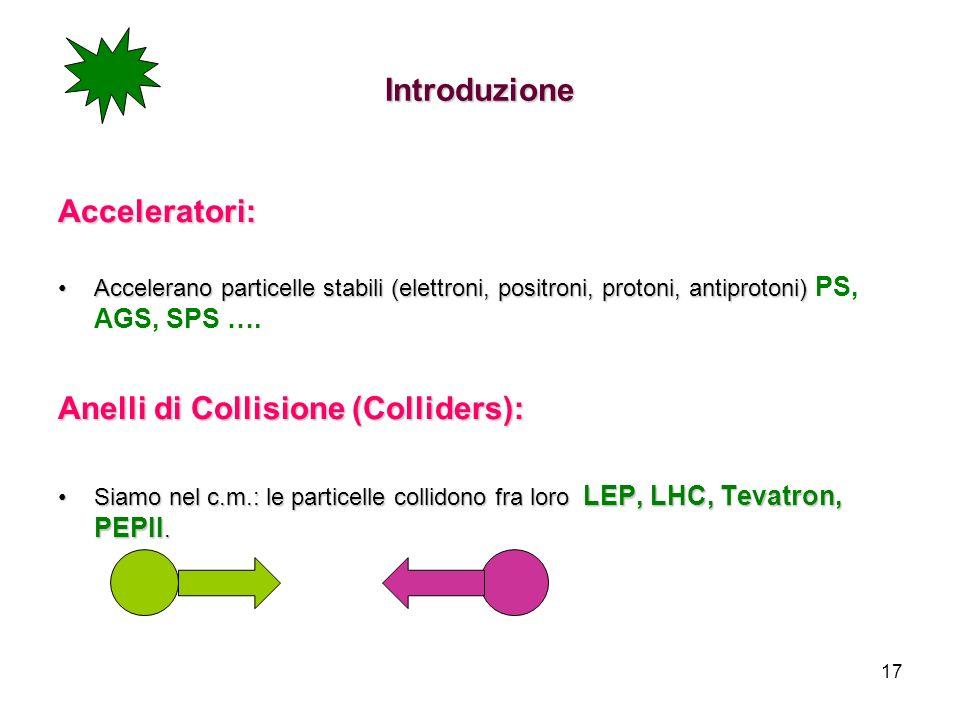 17 Introduzione Acceleratori: Accelerano particelle stabili (elettroni, positroni, protoni, antiprotoni)Accelerano particelle stabili (elettroni, posi