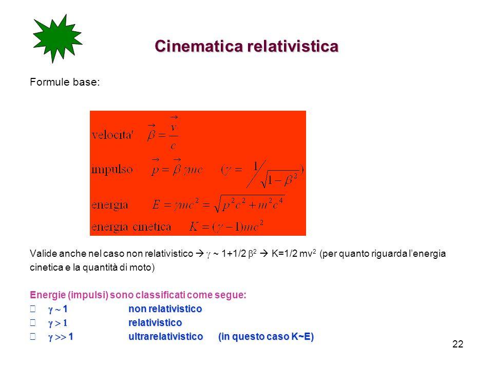 22 Cinematica relativistica Formule base: Valide anche nel caso non relativistico ~ 1+1/2 2 K=1/2 mv 2 (per quanto riguarda lenergia cinetica e la qua