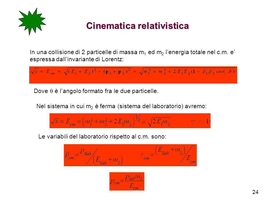 24 Cinematica relativistica In una collisione di 2 particelle di massa m 1 ed m 2 lenergia totale nel c.m. e espressa dallinvariante di Lorentz: Dove