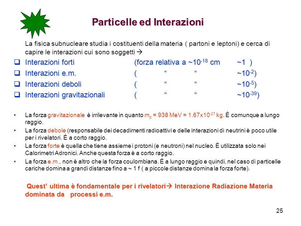 25 Particelle ed Interazioni La fisica subnucleare studia i costituenti della materia ( partoni e leptoni) e cerca di capire le interazioni cui sono s