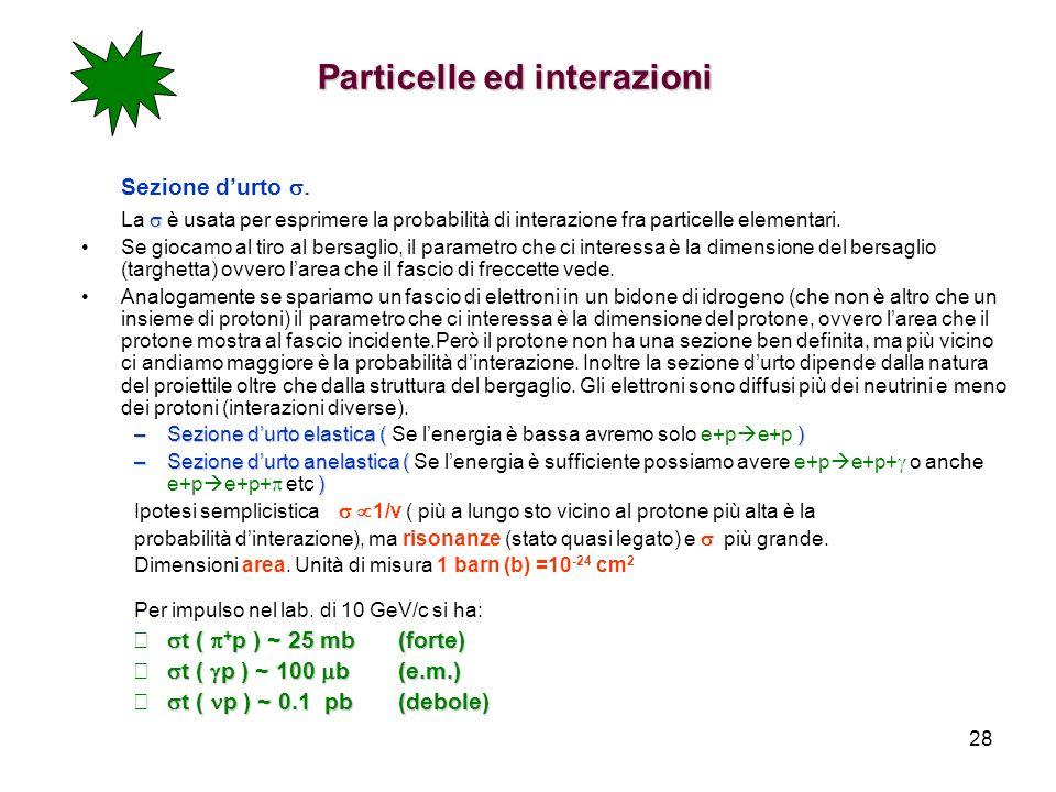 28 Particelle ed interazioni Sezione durto La è usata per esprimere la probabilità di interazione fra particelle elementari. Se giocamo al tiro al ber