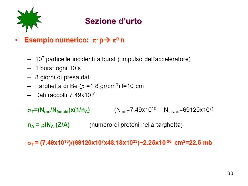 30 Sezione durto Esempio numerico: - p 0 nEsempio numerico: - p 0 n –10 7 particelle incidenti a burst ( impulso dellacceleratore) –1 burst ogni 10 s