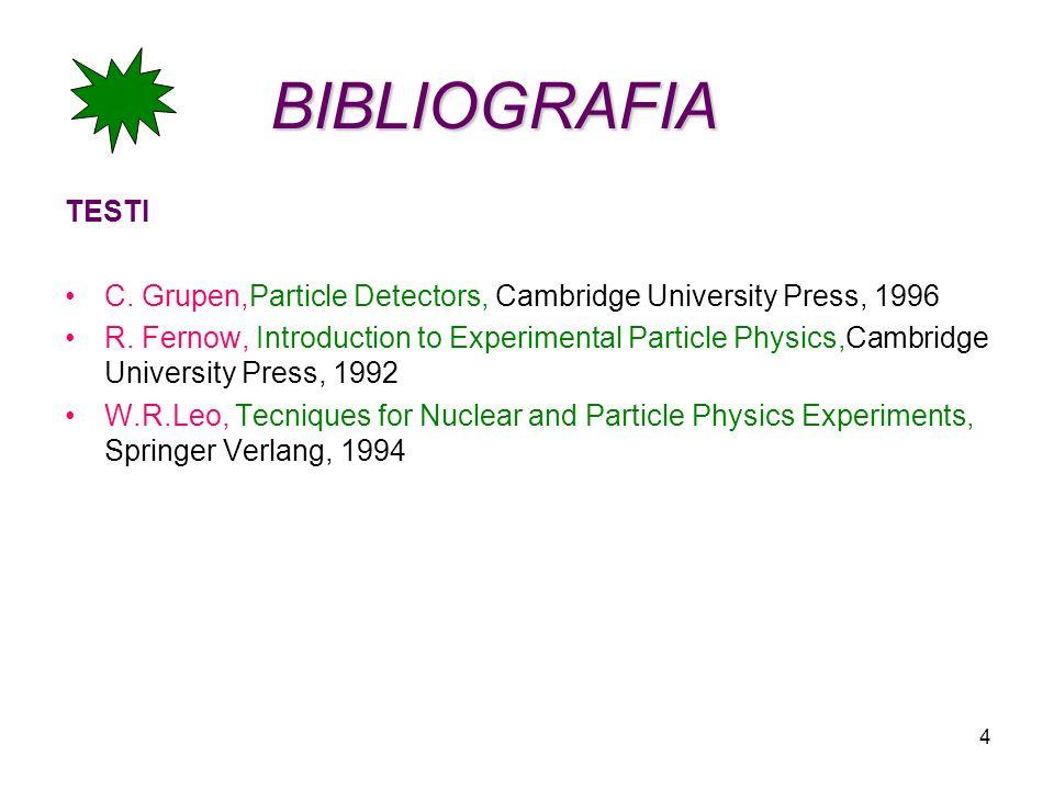 5 BIBLIOGRAFIA …… Altri utili testi: Dan Green, The Physics of Particle Detectors, Cambridge University Press,2000 Konrad Kleinknecht, Detectors for Particle Radiation, Cambridge U.K.