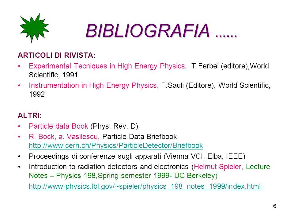 6 BIBLIOGRAFIA …… ARTICOLI DI RIVISTA: Experimental Tecniques in High Energy Physics, T.Ferbel (editore),World Scientific, 1991 Instrumentation in Hig