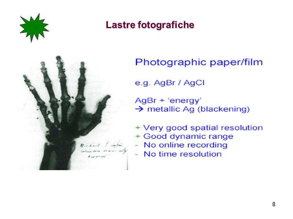 8 Lastre fotografiche