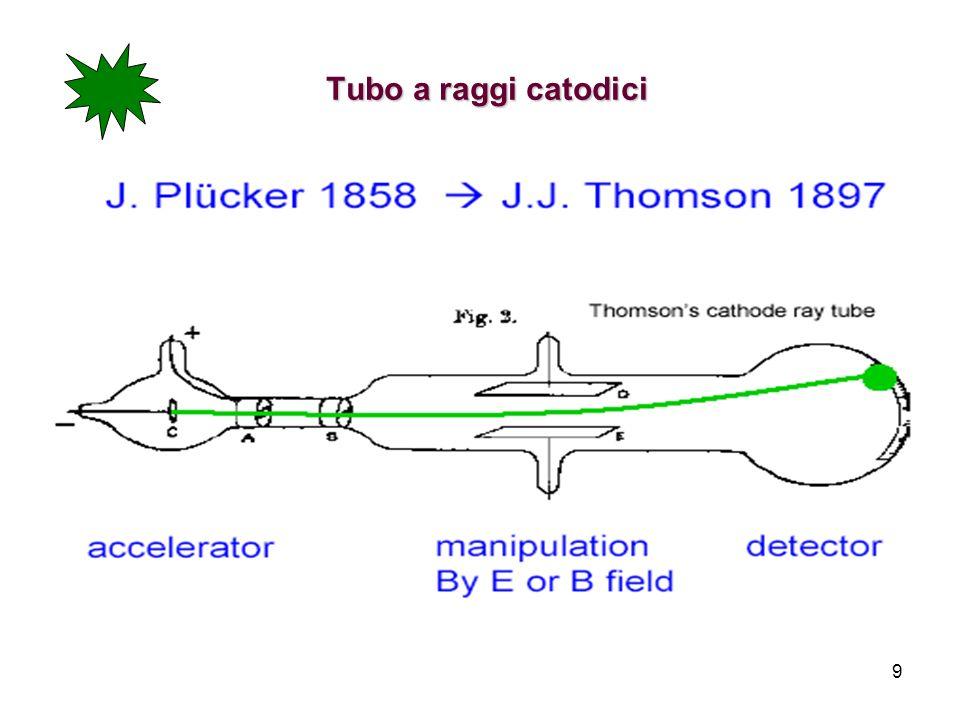 9 Tubo a raggi catodici