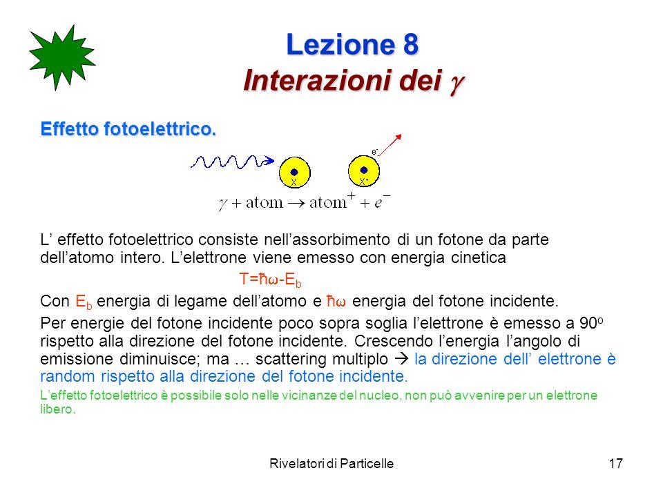 Rivelatori di Particelle17 Lezione 8 Interazioni dei Lezione 8 Interazioni dei Effetto fotoelettrico. L effetto fotoelettrico consiste nellassorbiment