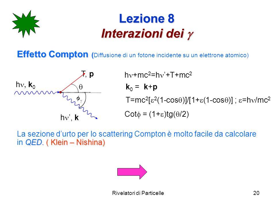 Rivelatori di Particelle20 Lezione 8 Interazioni dei Lezione 8 Interazioni dei Effetto Compton ( Effetto Compton ( Diffusione di un fotone incidente s