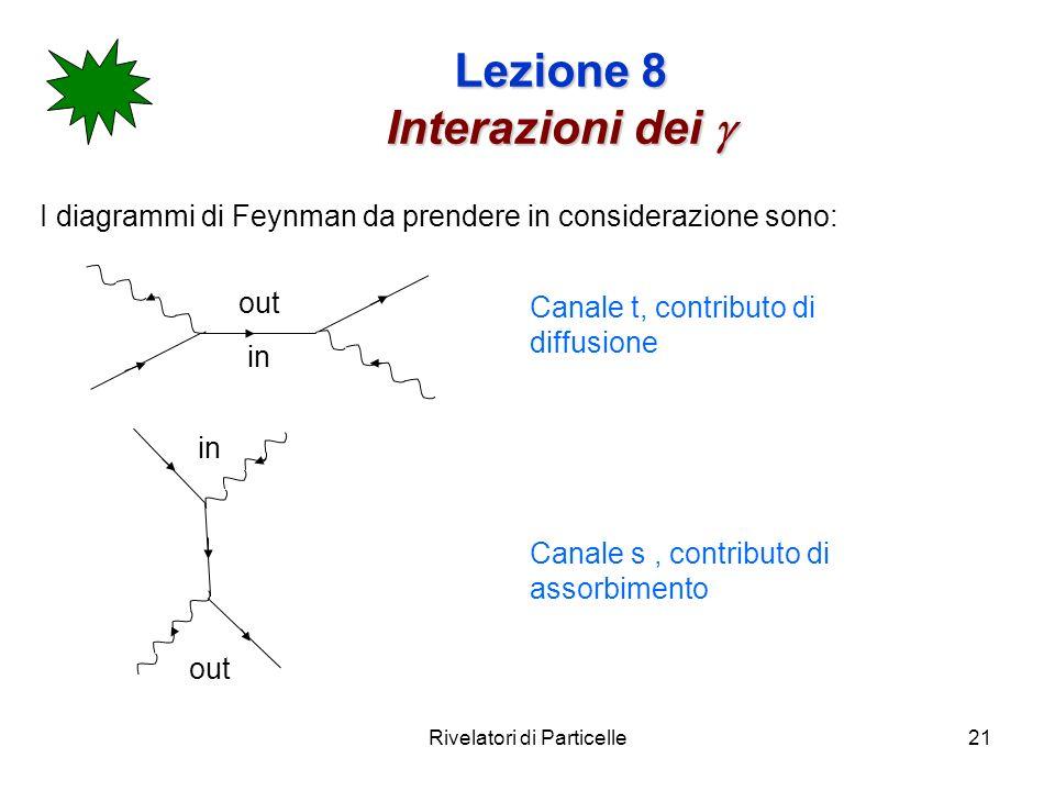 Rivelatori di Particelle21 Lezione 8 Interazioni dei Lezione 8 Interazioni dei I diagrammi di Feynman da prendere in considerazione sono: Canale t, co
