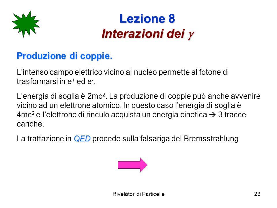 Rivelatori di Particelle23 Lezione 8 Interazioni dei Lezione 8 Interazioni dei Produzione di coppie. Lintenso campo elettrico vicino al nucleo permett