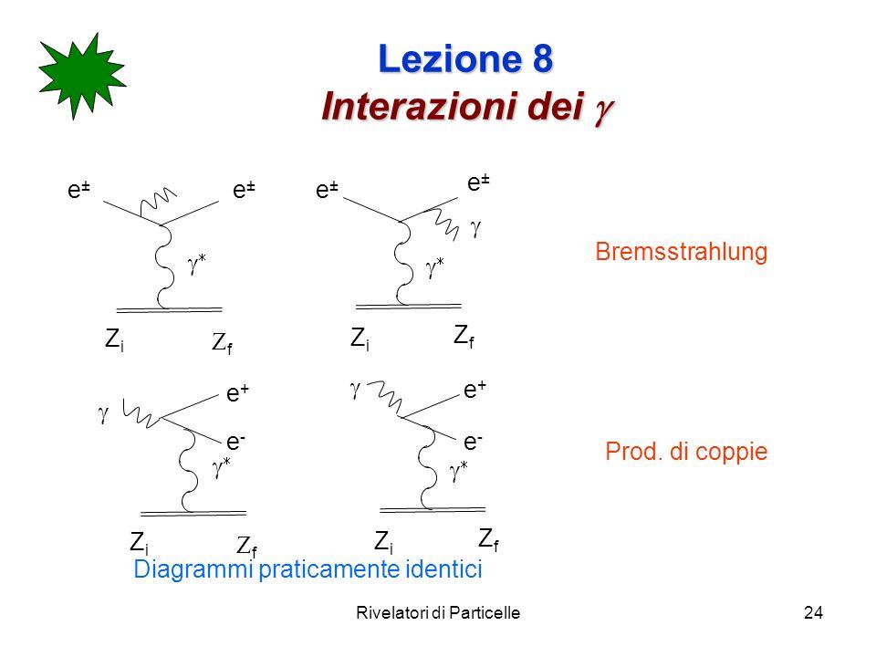Rivelatori di Particelle24 Lezione 8 Interazioni dei Lezione 8 Interazioni dei ZiZi ZiZi f ZfZf e±e± e±e± e±e± e±e± ZiZi ZiZi f ZfZf e+e+ e-e- e+e+ e-