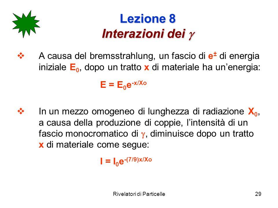 Rivelatori di Particelle29 Lezione 8 Interazioni dei Lezione 8 Interazioni dei A causa del bremsstrahlung, un fascio di e ± di energia iniziale E 0, d