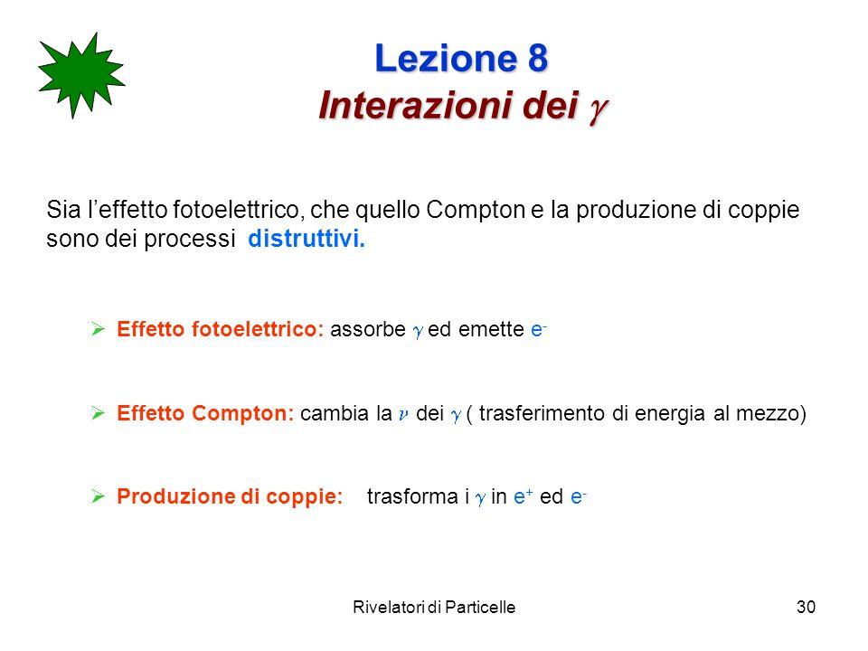 Rivelatori di Particelle30 Lezione 8 Interazioni dei Lezione 8 Interazioni dei Sia leffetto fotoelettrico, che quello Compton e la produzione di coppi