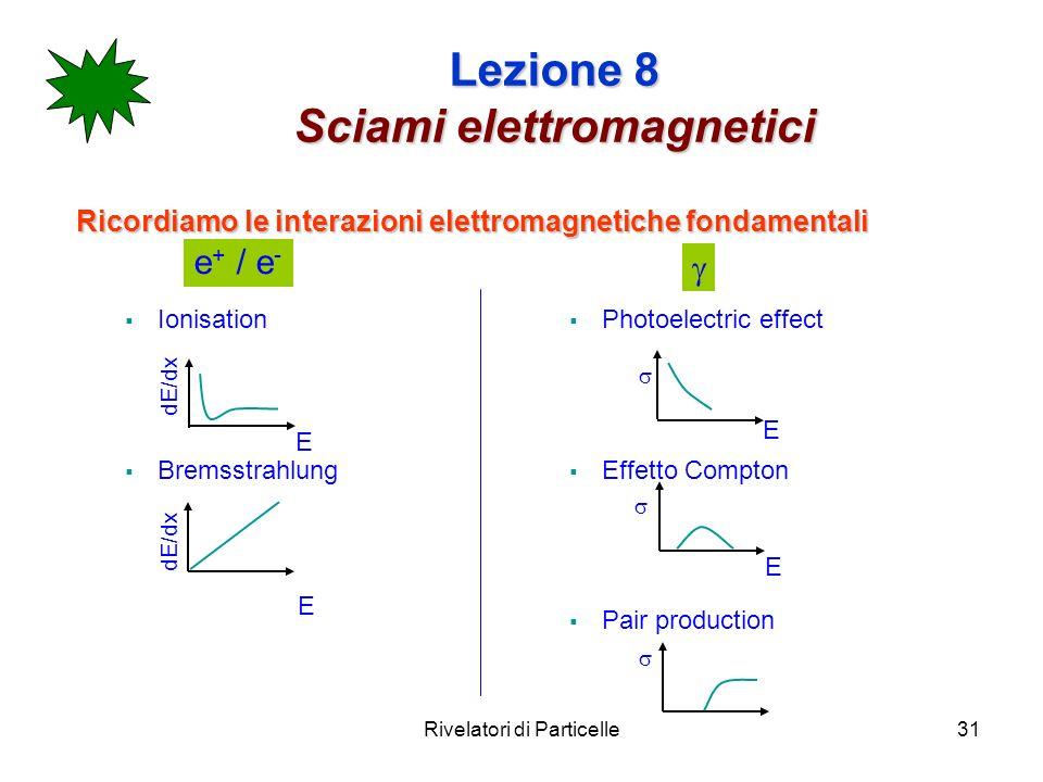 Rivelatori di Particelle31 Ricordiamo le interazioni elettromagnetiche fondamentali Lezione 8 Sciami elettromagnetici e + / e - Ionisation Bremsstrahl
