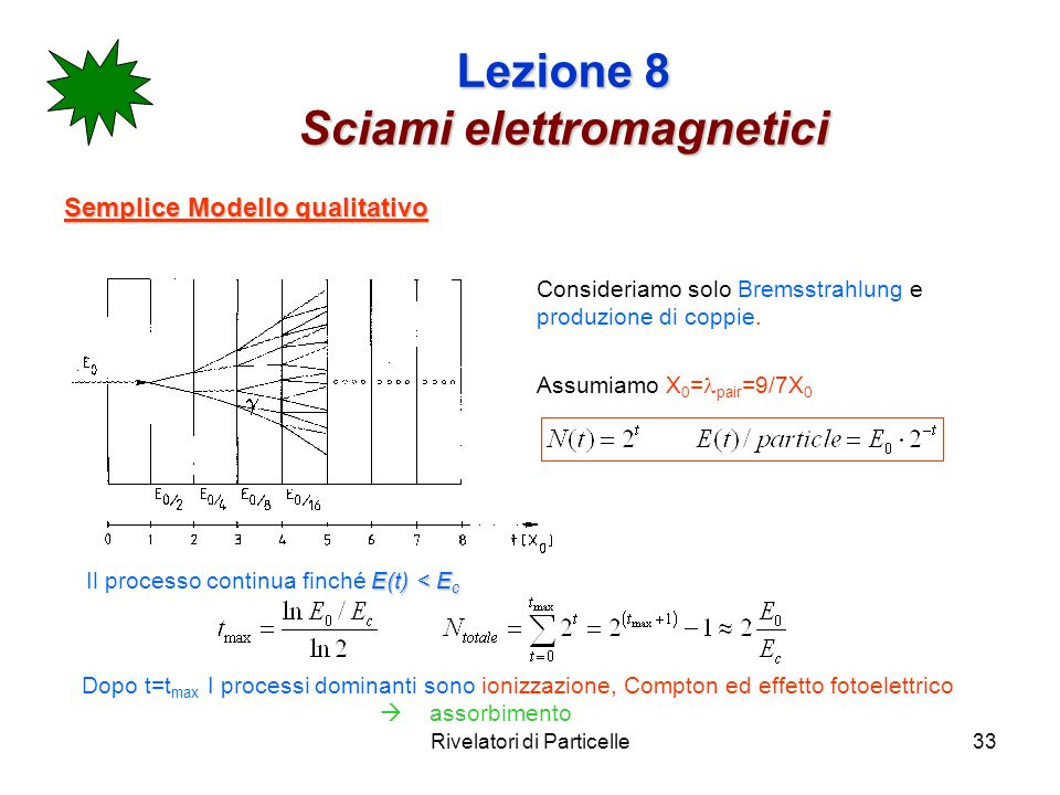 Rivelatori di Particelle33 Lezione 8 Sciami elettromagnetici Semplice Modello qualitativo Consideriamo solo Bremsstrahlung e produzione di coppie. Ass