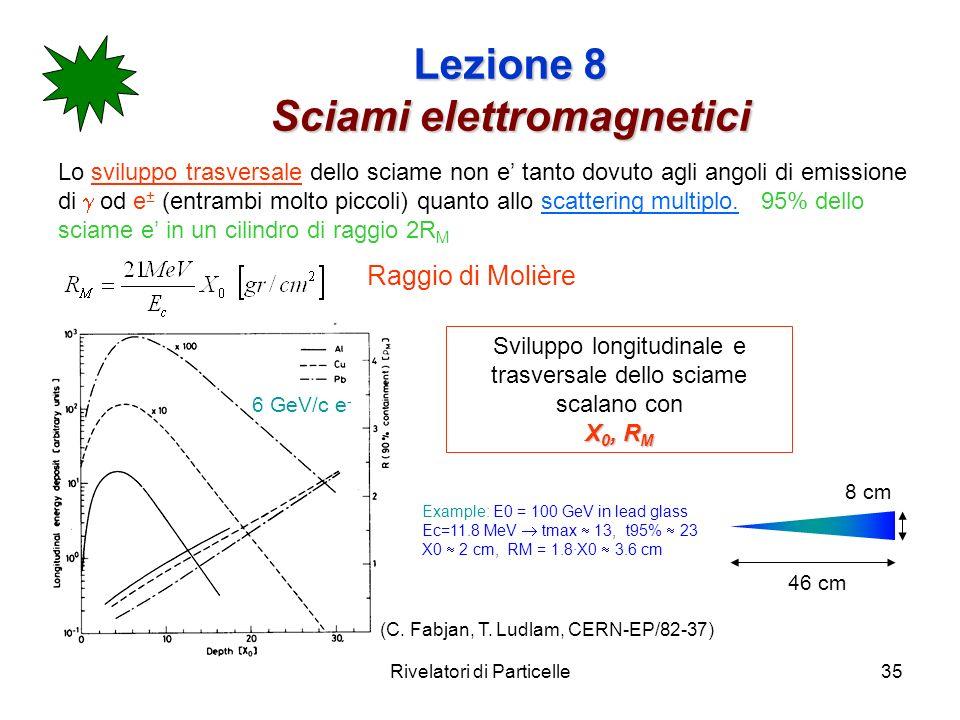 Rivelatori di Particelle35 Lezione 8 Sciami elettromagnetici Lo sviluppo trasversale dello sciame non e tanto dovuto agli angoli di emissione di od e