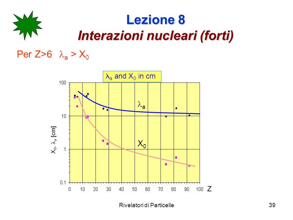 Rivelatori di Particelle39 Lezione 8 Interazioni nucleari (forti) Per Z>6 a > X 0 X0X0 a X 0, a [cm] a and X 0 in cm Z