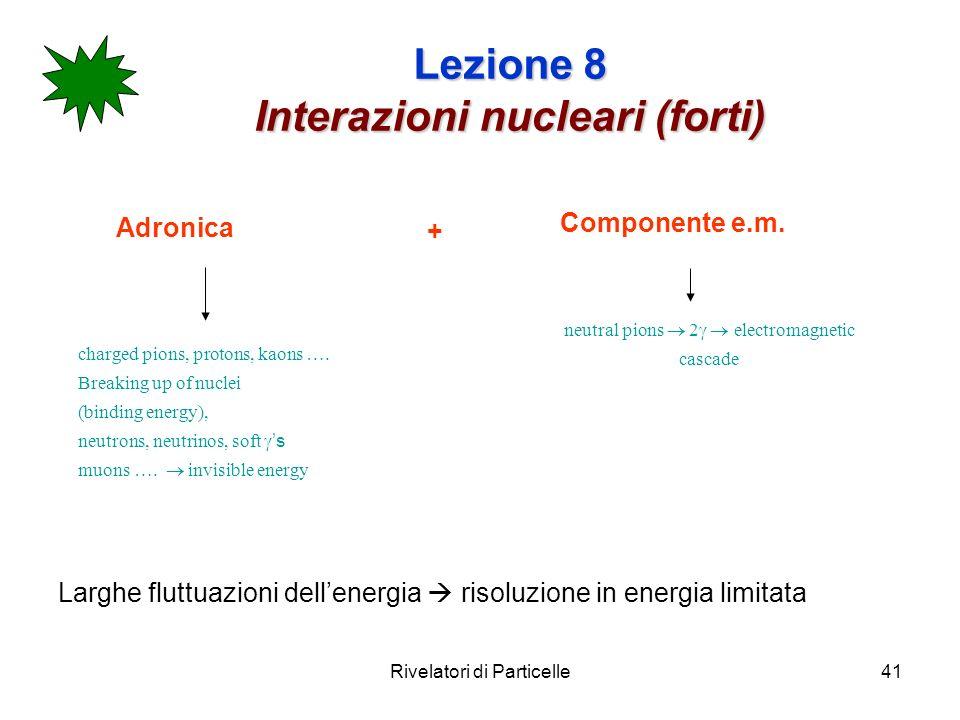 Rivelatori di Particelle41 Lezione 8 Interazioni nucleari (forti) Larghe fluttuazioni dellenergia risoluzione in energia limitata neutral pions 2 elec